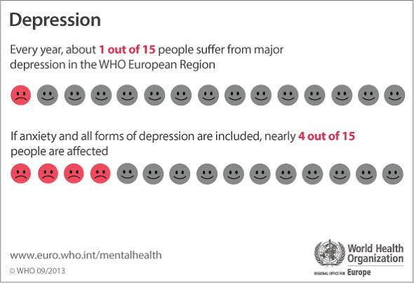 Statistiche-sulla-depressione